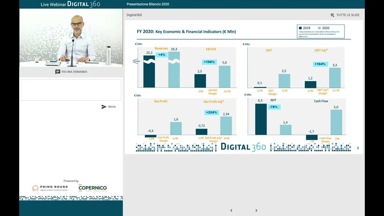 DIGITAL360 PRESENTAZIONE BILANCIO 2020